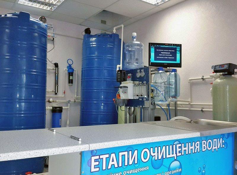 Питна вода Київ